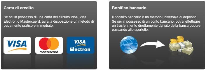 Guida ai metodi di pagamento per depositi e prelievi Betclic