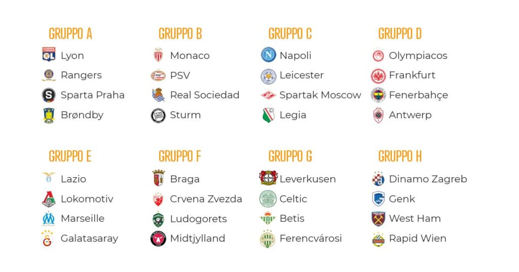 Scommesse sulla Europa League: Guida + Pronostici