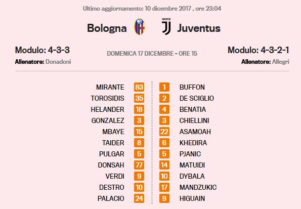 Bologna Juventus diretta streaming: come vedere il match gratis